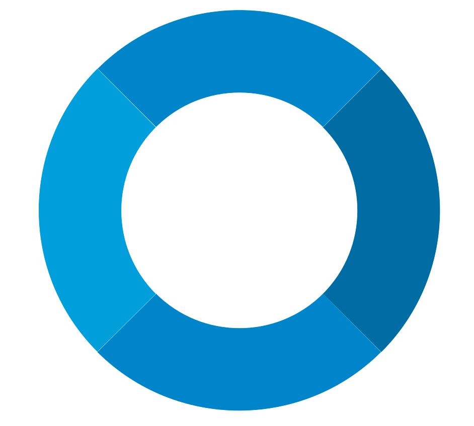 forvo-logo